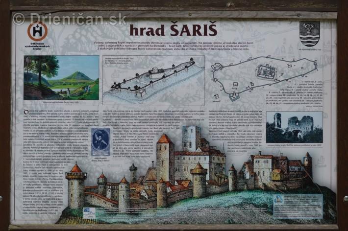 Odklínanie východoslovenských hradov